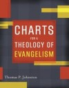 Thomas P. Johnston - Charts for a Theology of Evangelism